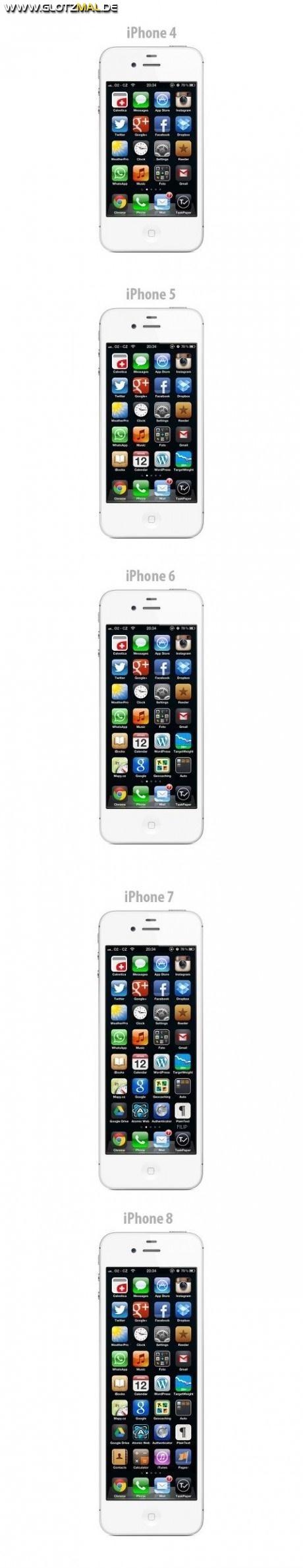 iPhone 4 5 6 7 8