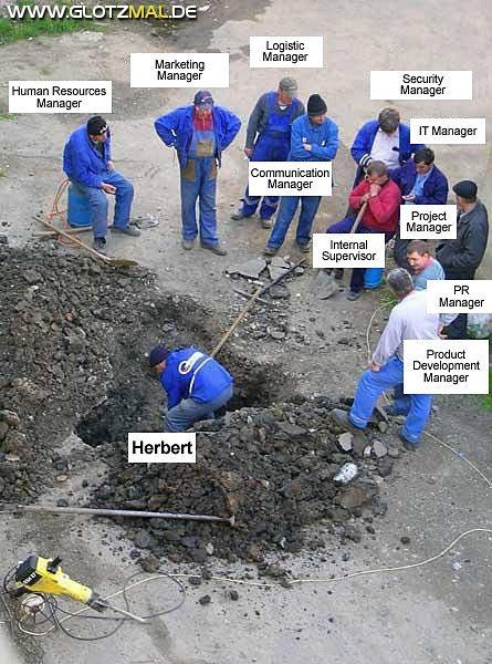 Manager und Herbert - Bauarbeiter