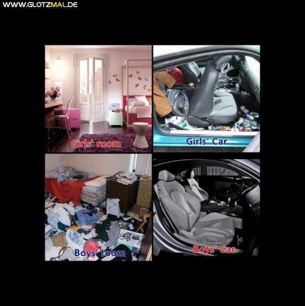 Ordnung - Frauen Zimmer Männer Autos
